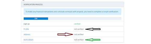 verified simex account