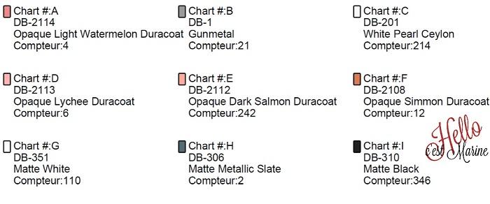 Couleurs pour le  diagramme du berger australien tricolore à tisser avec des perles Miyuki delicas 11/0 par Hello c'est Marine