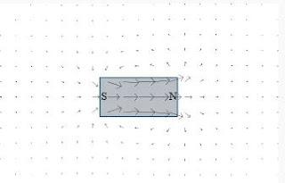 Materi Fisika - Medan Magnet: Penjelasan, Rumus, & Contoh Soal