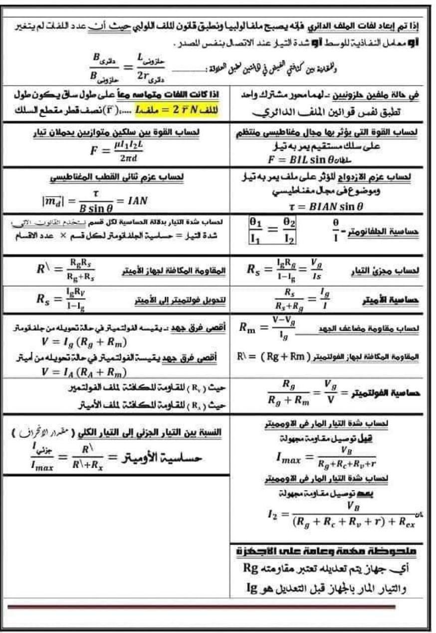 بالصور: قوانين الفيزياء في 5 ورقات للصف الثالث الثانوي 3