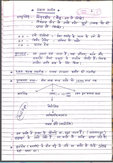 History Handwritten Notes (Class-6 to 8 ) : For NCERT Exam Hindi PDF Book