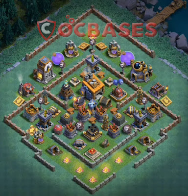 Base Aula Tukang Level 8 Anti Bintang 10