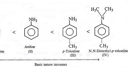 Welcome to ChemZipper !!!: Arrange the following in the