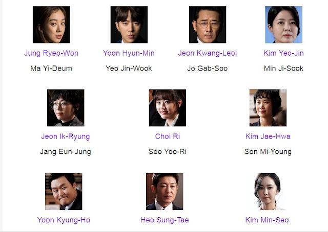 Pemeran Drama KoreaWitch's Court