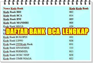 daftar kode bank lengkap - kanalmu