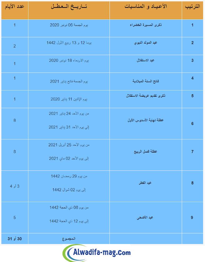 جدول العطل برسم السنة الجامعية 1441/ 1442 هـ ( 2021 / 2020 )
