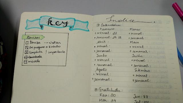 key indice