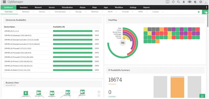 Uptime monitoring 101: How does it affect your business?