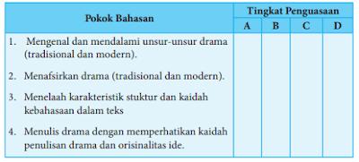 tingkat penguasaan materi www.jawabanbukupaket.com