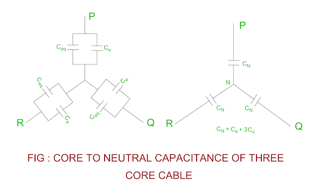 core-to-neutral-capacitance-of-cable.png
