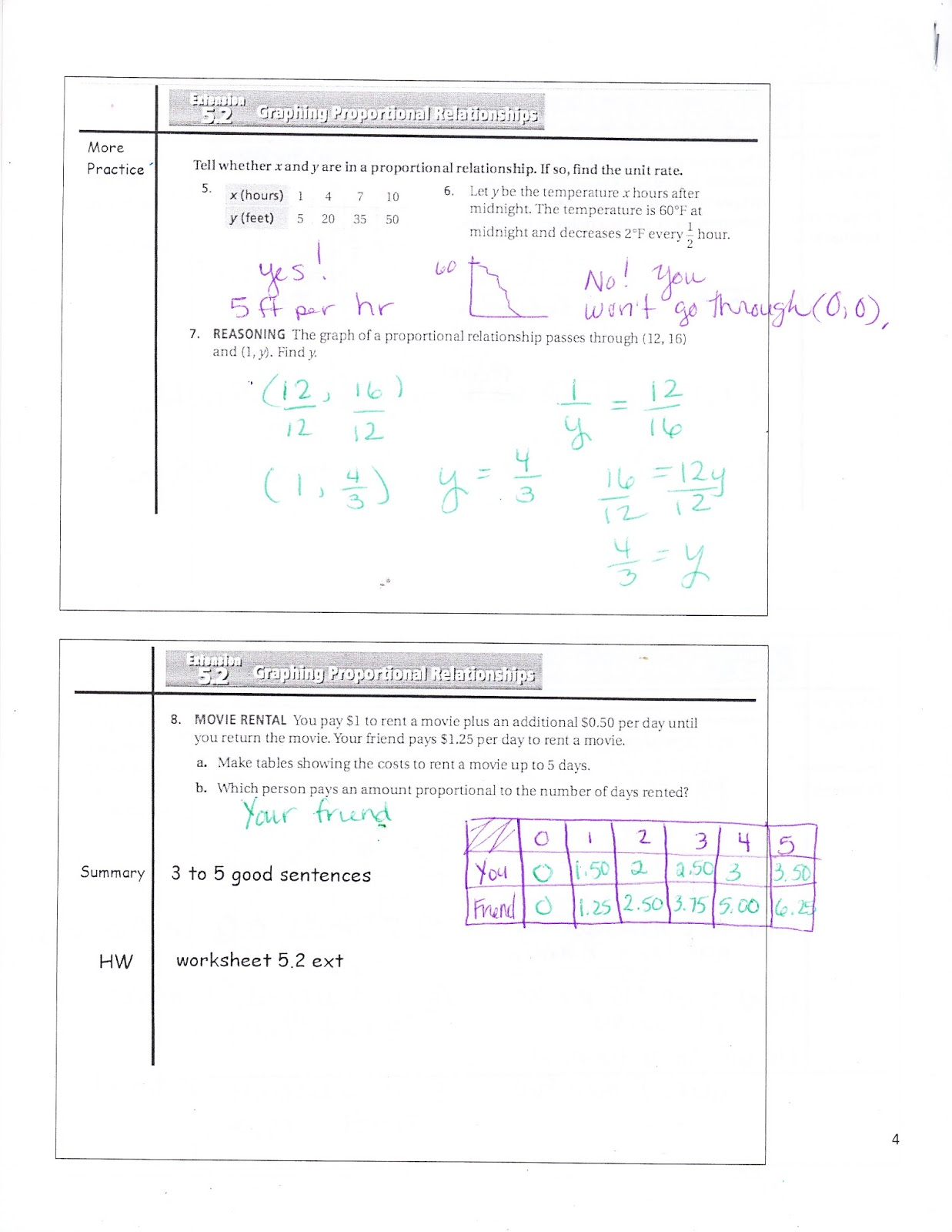 Ms Jean S Classroom Blog 5 2 Extension Graphing