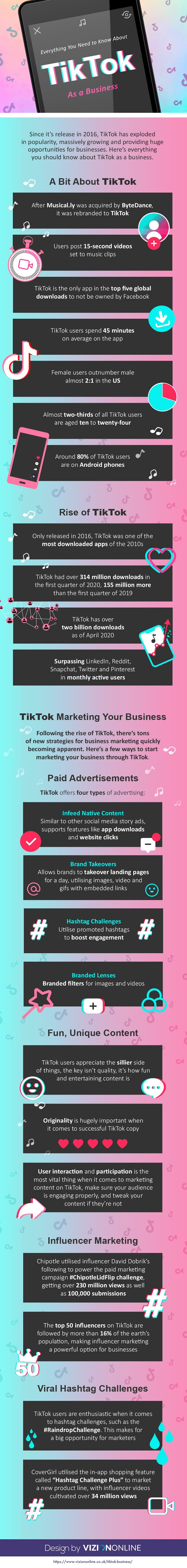 Everything You Need to Know About TikTok as a Business #infographic