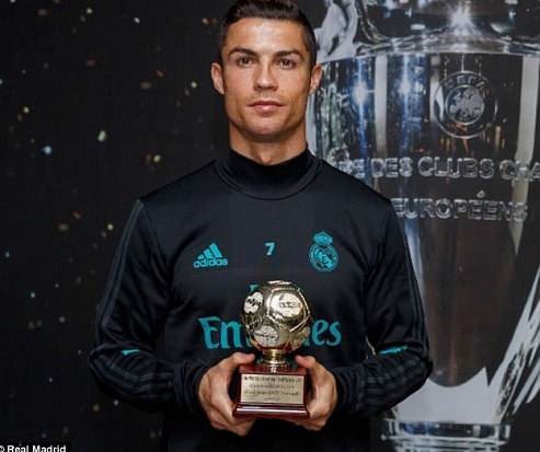 Cristiano Ronaldo picks up another award, crowned the IFFHS world's best goalscorer for 2016