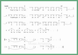 not angka lagu alusi au 2 lagu daerah sumatera utara