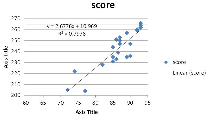 Anna besso nova : Nbme 6 step 2 ck correlation reddit