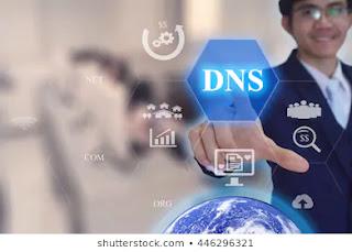 Best Domain Name Provider