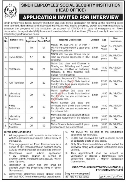 social-security-institution-sindh-jobs