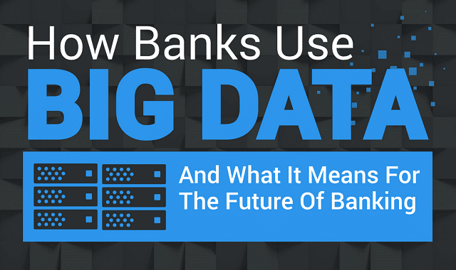How Banks Use Big Data and What it Means for the Future of Banking