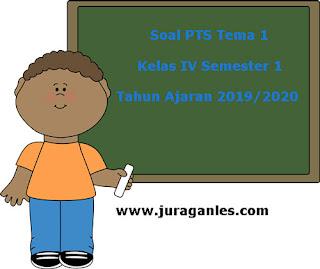 Contoh Soal PTS / UTS Tema 1 Kelas 4 Semester 1 K13 Tahun 2019/2020