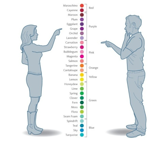 how+men+and+women+view+color.jpg