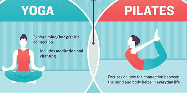 My Kinda Happy Life Pilates Vs Yoga