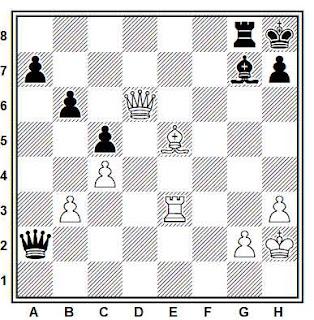 Posición de la partida de ajedrez Reshevsky - Byrne (Campeonato de Estados Unidos de 1973)