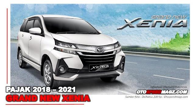harga-pajak-daihatsu-grand-new-xenia-2021-2020-2019-2018-terbaru