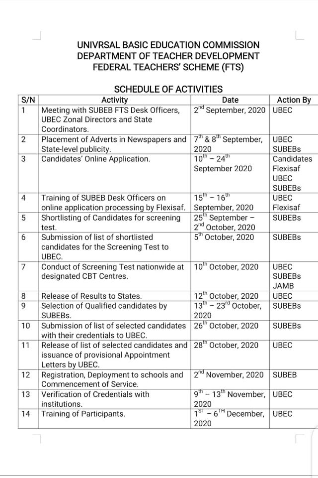 Federal Teachers' Scheme Recruitment Form 2020/2021 | UBEC