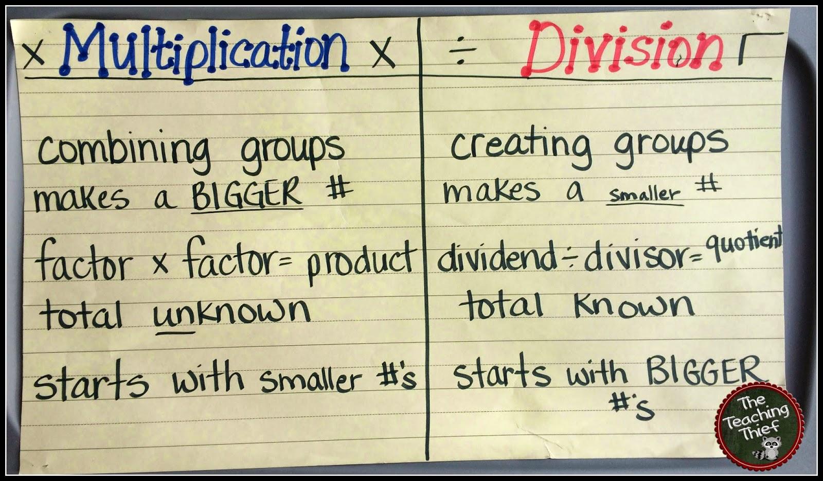 Third Grade Q2 Student Resources