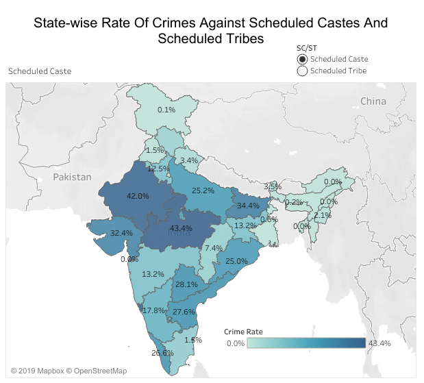 State- Wise rate of crime against Scheduled Castes