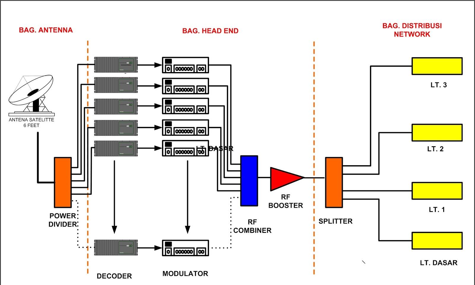 Matv System Design Pdf