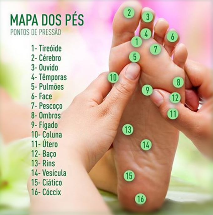 mapa-dos-pés