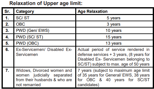 sbi-clerk-eligibility-criteria