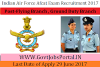 AFCAT EXAM 2017 INDIAN AIR FORCE COMMON ADMISSION TEST 2017: Flying Branch
