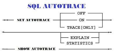 Comando SQL AUTOTRACE