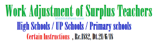 Work Adjustment of Surplus Teachers in High Schools / UP Schools/Primary schools  - Certain Instructions