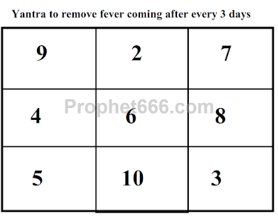 Second Recurring Fever Removing Yantra