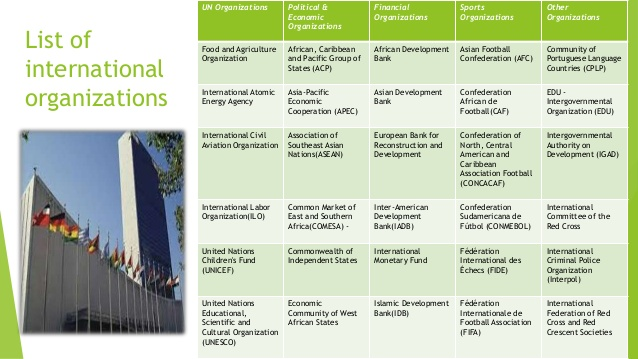 List of intergovernmental organizations - List of international cuisines ...