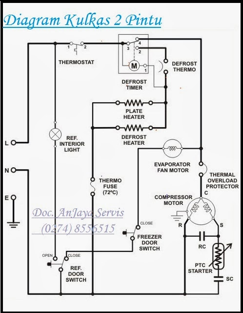Asraf Servis Jogjakarta     Diagram       Kulkas    2    Pintu