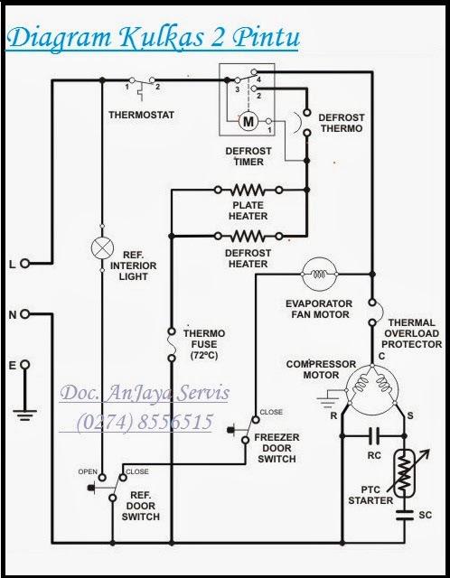 Wiring diagram kulkas 2 modern wiring design ideas wiring diagram kulkas pintu ccuart Image collections