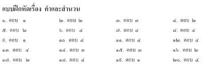 เรียนภาษาไทยที่บ้าน อ.เมือง กะทู้ ราไวย์ ป่าตอง เกาะแก้ว จ.ภูเก็ต