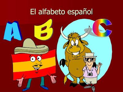 Aprende y practica el alfabeto español.
