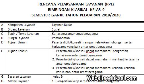 RPL BK Kelas 9 Semester 1 Kurikulum 2013 Revisi 2019