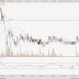 BORNOIL (7036) - Stock Watch : Bornoil