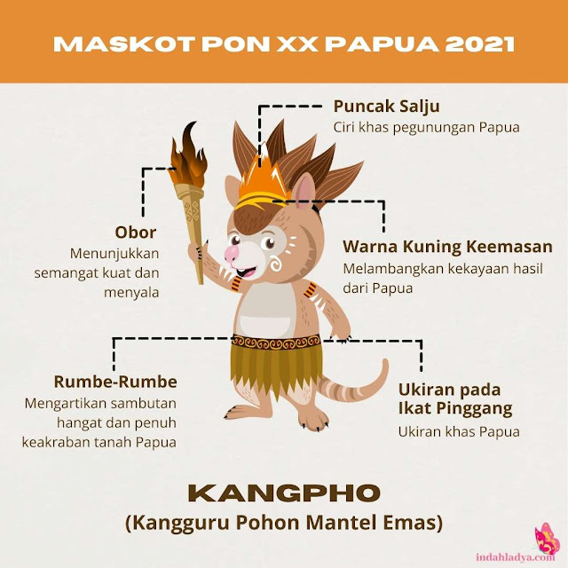 Kangpho Maskot PON