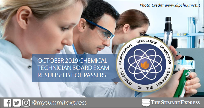 FULL RESULTS: October 2019 Chemical Technician board exam list of passers