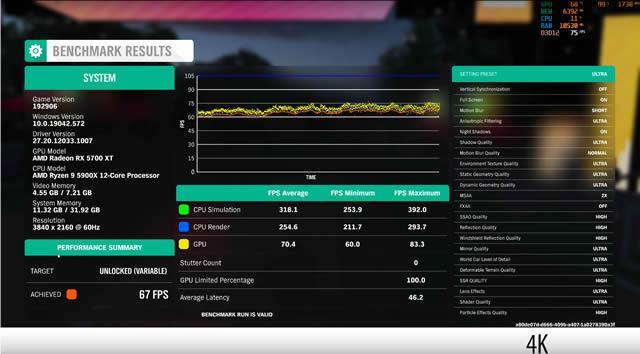 AMD RYZEN 9 5900X TEST forza 4k