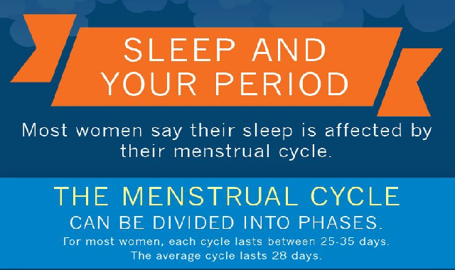 Sleep and Your Period #infographic