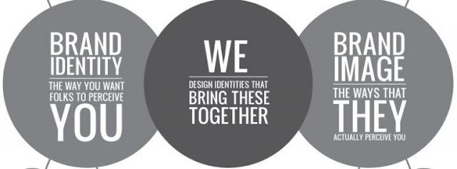 Apa itu brand identity ?