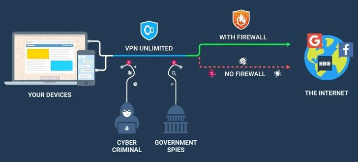 vpn fast secure unlimited